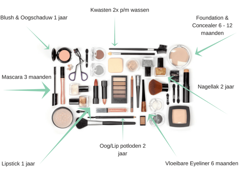 BEAUTIFUL MORNING  Houdbaarheidchecklist-768x614 makeup kwasten reinigen houdbaarheidsdatum houdbaarheid make-up foundation cosmetica concealer brushegg bacteriën